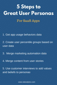 User Personas for SaaS Apps