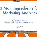 Image for Marketing Analytics