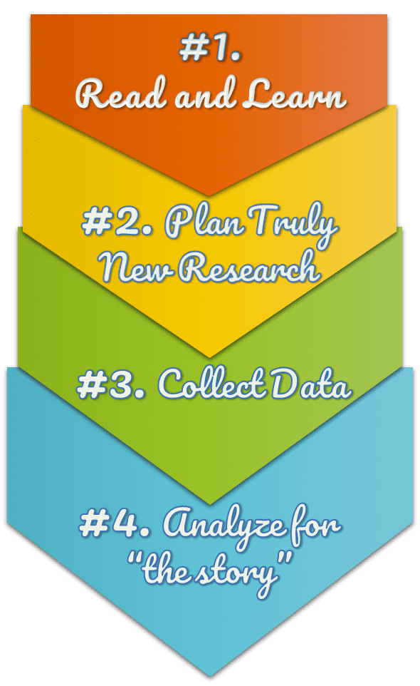 image for grow leads with market research 4 steps to great research for demand generation