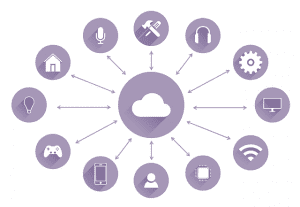 image for 2019 Iot Takeaways from IoT Slam Live 2019